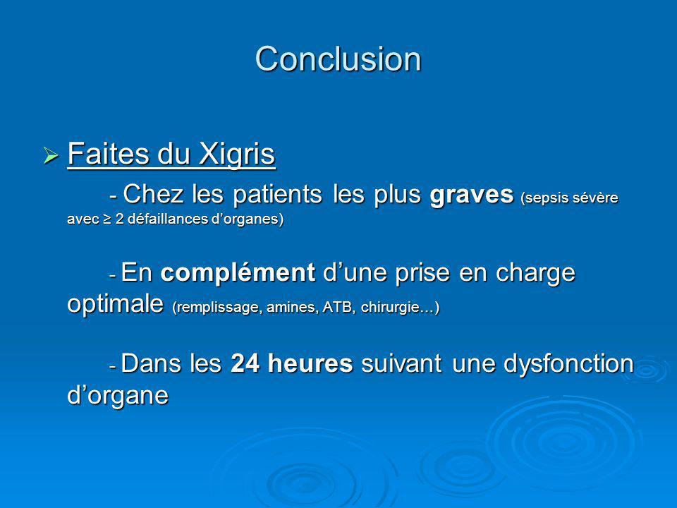 Conclusion Faites du Xigris Faites du Xigris - Chez les patients les plus graves (sepsis sévère avec 2 défaillances dorganes) - En complément dune pri