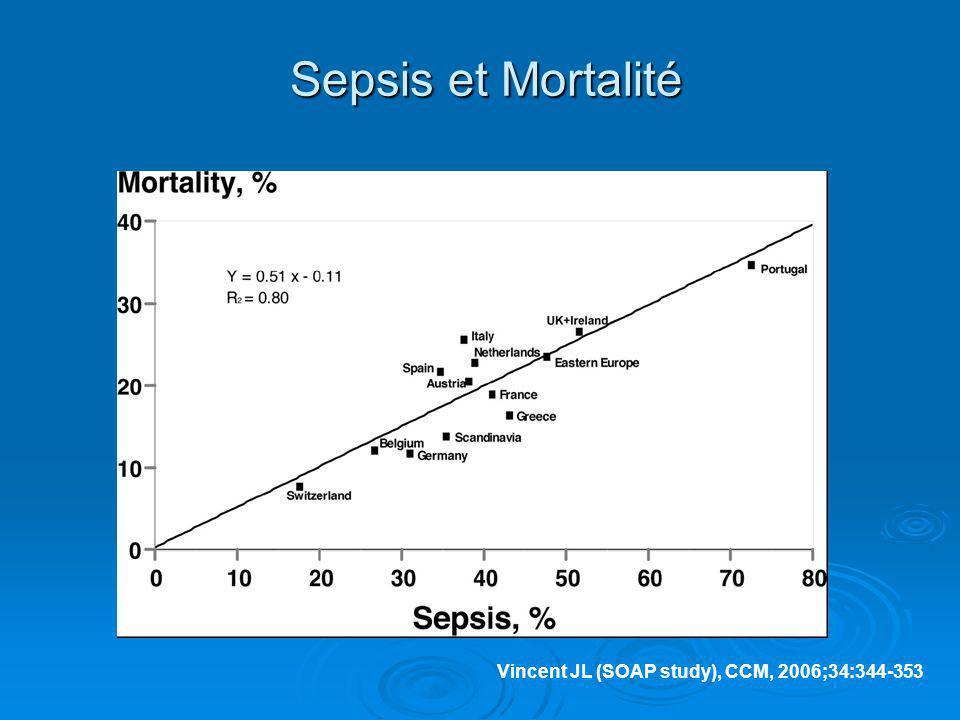 Sepsis et Mortalité Sepsis et Mortalité Vincent JL (SOAP study), CCM, 2006;34:344-353