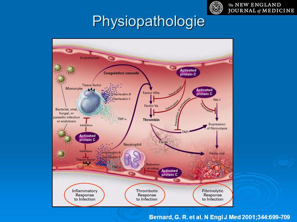 Physiopathologie Russell, NEJM, 2006; 355: 1699-713
