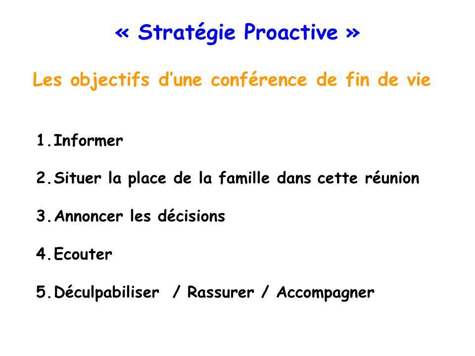 « Stratégie Proactive » Les objectifs dune conférence de fin de vie 1.Informer 2.Situer la place de la famille dans cette réunion 3.Annoncer les décisions 4.Ecouter 5.Déculpabiliser / Rassurer / Accompagner