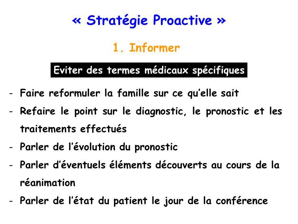 « Stratégie Proactive » 1.