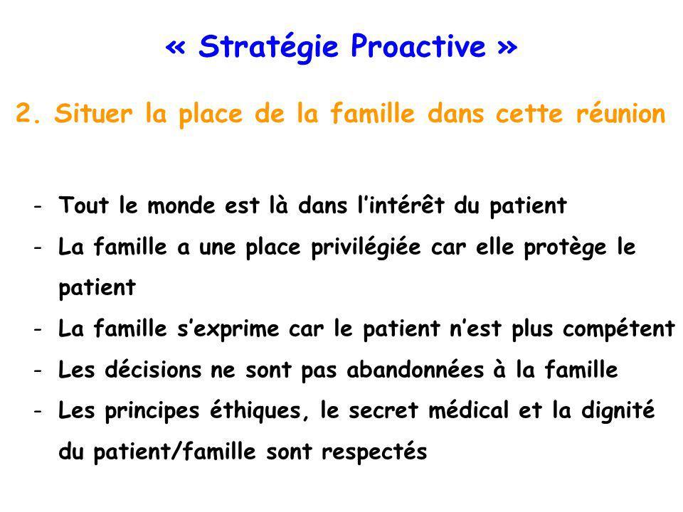 « Stratégie Proactive » 2.
