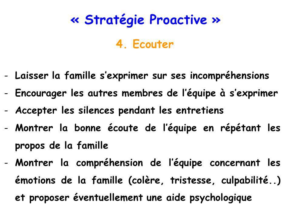 « Stratégie Proactive » 4.