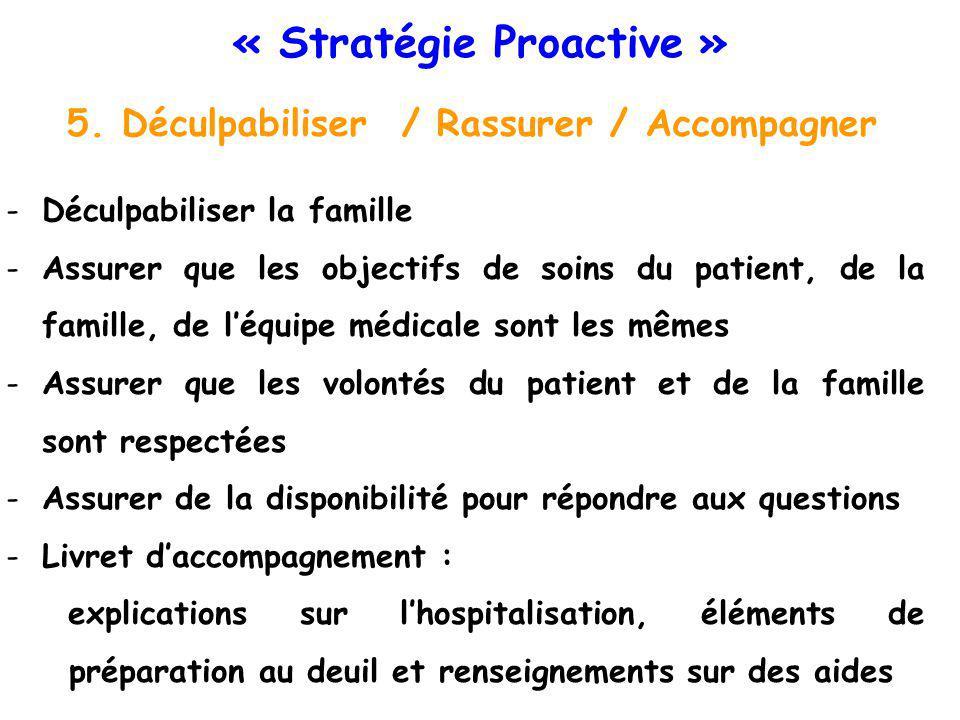 « Stratégie Proactive » 5.