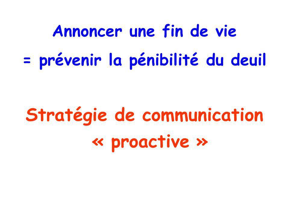 Stratégie de communication « proactive »