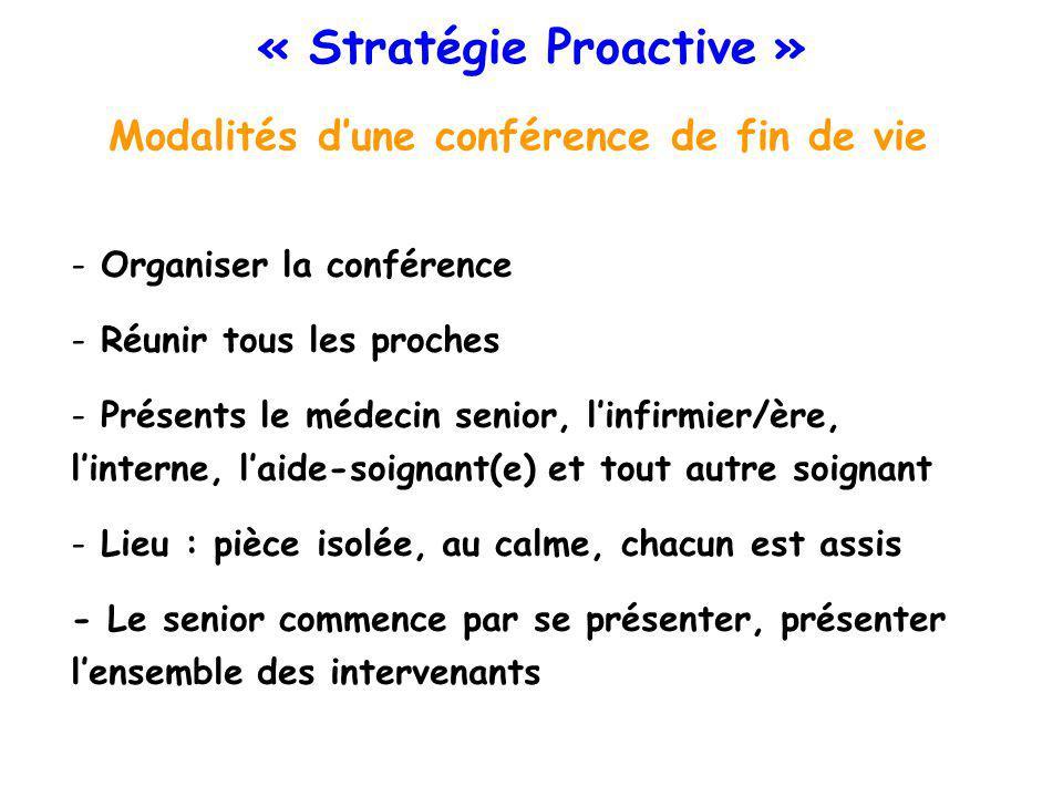 « Stratégie Proactive » Modalités dune conférence de fin de vie - Organiser la conférence - Réunir tous les proches - Présents le médecin senior, linfirmier/ère, linterne, laide-soignant(e) et tout autre soignant - Lieu : pièce isolée, au calme, chacun est assis - Le senior commence par se présenter, présenter lensemble des intervenants