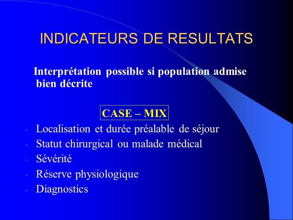 INDICATEURS DE RESULTATS Interprétation possible si population admise bien décrite CASE – MIX - Localisation et durée préalable de séjour - Statut chi