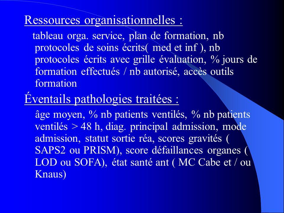 Ressources organisationnelles : tableau orga. service, plan de formation, nb protocoles de soins écrits( med et inf ), nb protocoles écrits avec grill