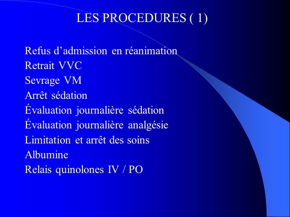 LES PROCEDURES ( 1) Refus dadmission en réanimation Retrait VVC Sevrage VM Arrêt sédation Évaluation journalière sédation Évaluation journalière analg