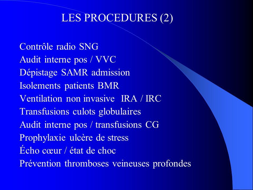 LES PROCEDURES (2) Contrôle radio SNG Audit interne pos / VVC Dépistage SAMR admission Isolements patients BMR Ventilation non invasive IRA / IRC Tran