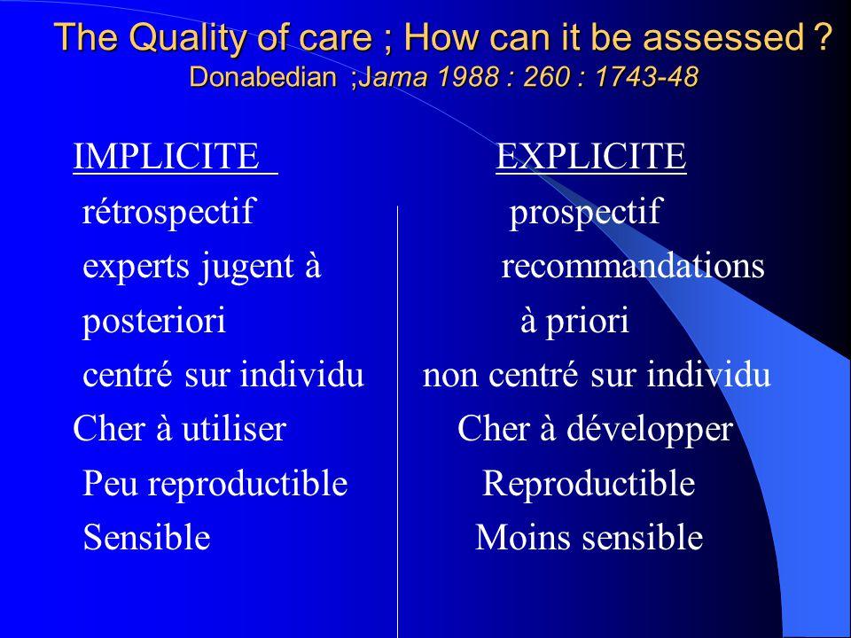 MESURE DE LA QUALITE DES SOINS Qualité des soins effectivement délivrés est proportionnelle à la satisfaction des patients et à leur conformité avec létat de lart.