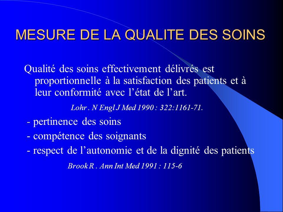MESURE DE LA QUALITE DES SOINS Qualité des soins effectivement délivrés est proportionnelle à la satisfaction des patients et à leur conformité avec l