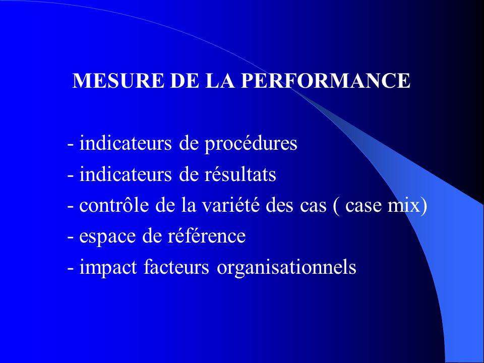 MESURE DE LA PERFORMANCE - indicateurs de procédures - indicateurs de résultats - contrôle de la variété des cas ( case mix) - espace de référence - impact facteurs organisationnels
