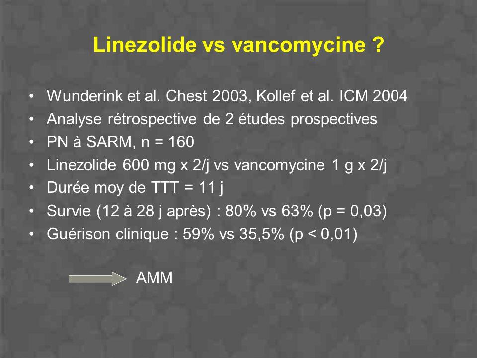 Linezolide vs vancomycine ? Wunderink et al. Chest 2003, Kollef et al. ICM 2004 Analyse rétrospective de 2 études prospectives PN à SARM, n = 160 Line