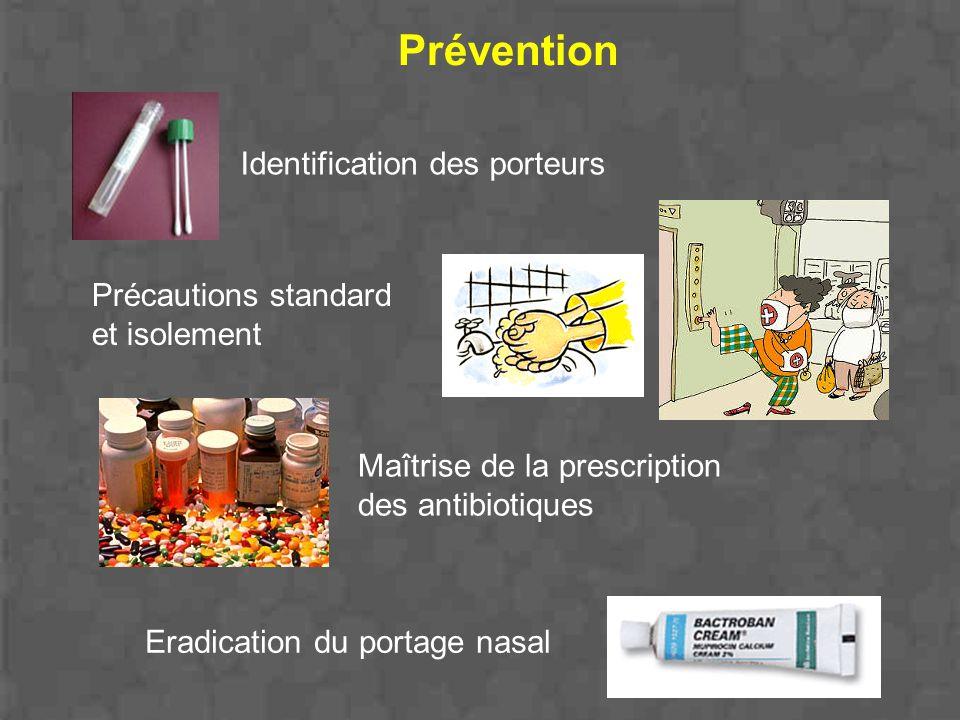 Identification des porteurs Précautions standard et isolement Maîtrise de la prescription des antibiotiques Eradication du portage nasal Prévention