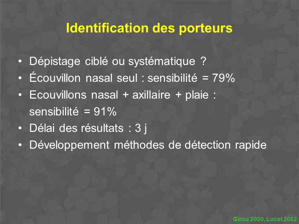 Identification des porteurs Dépistage ciblé ou systématique ? Écouvillon nasal seul : sensibilité = 79% Ecouvillons nasal + axillaire + plaie : sensib