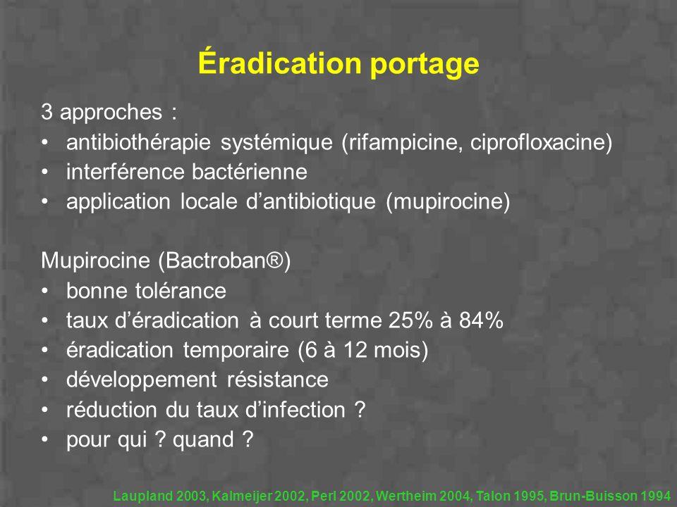 Éradication portage 3 approches : antibiothérapie systémique (rifampicine, ciprofloxacine) interférence bactérienne application locale dantibiotique (