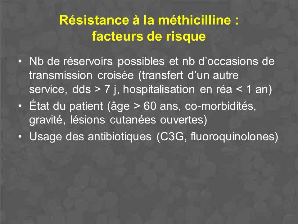 Résistance à la méthicilline : facteurs de risque Nb de réservoirs possibles et nb doccasions de transmission croisée (transfert dun autre service, dd