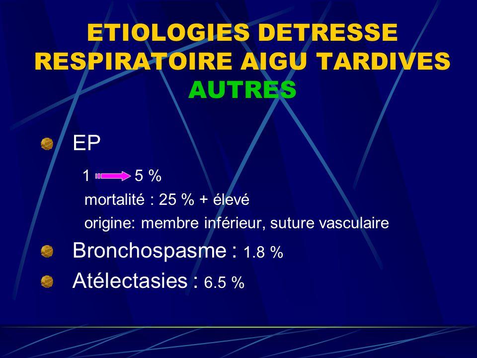 ETIOLOGIES DETRESSE RESPIRATOIRE AIGU TARDIVES AUTRES EP 1 5 % mortalité : 25 % + élevé origine: membre inférieur, suture vasculaire Bronchospasme : 1
