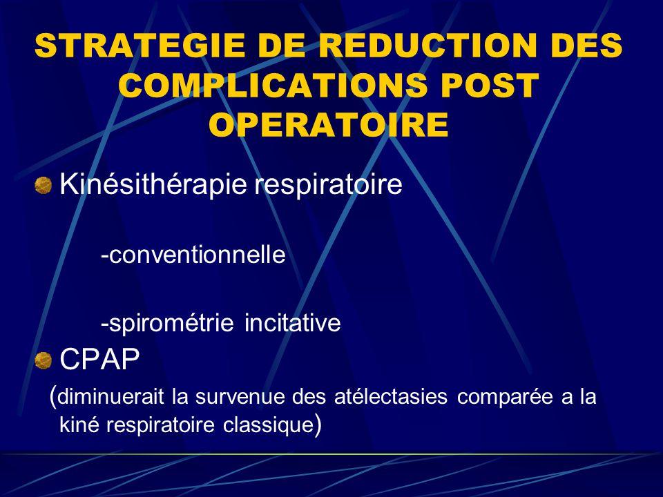 STRATEGIE DE REDUCTION DES COMPLICATIONS POST OPERATOIRE Kinésithérapie respiratoire -conventionnelle -spirométrie incitative CPAP ( diminuerait la su
