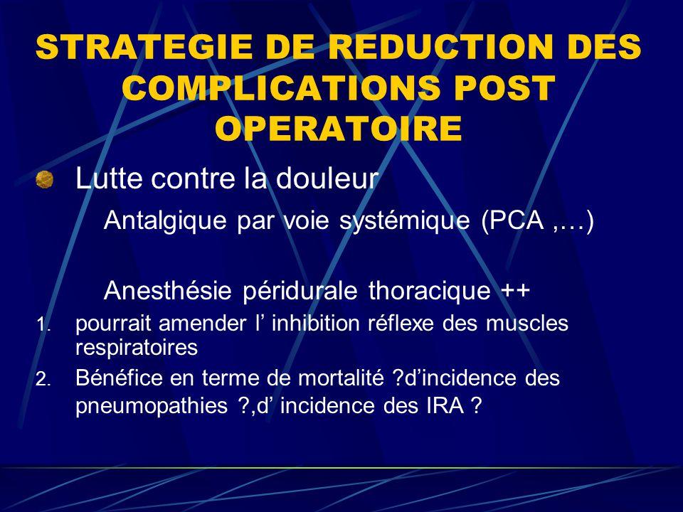 STRATEGIE DE REDUCTION DES COMPLICATIONS POST OPERATOIRE Lutte contre la douleur Antalgique par voie systémique (PCA,…) Anesthésie péridurale thoraciq
