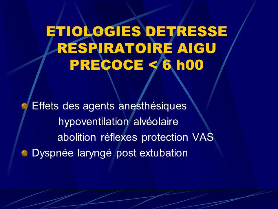 ETIOLOGIES DETRESSE RESPIRATOIRE AIGU TARDIVES CAUSES CHIRURGICALES Pneumothorax : 3 % Hémothorax : 4 % Fistule bronchopleurale : 5,3 % responsable dinhalation bronchique Torsion lobe pulmonaire Chylothorax