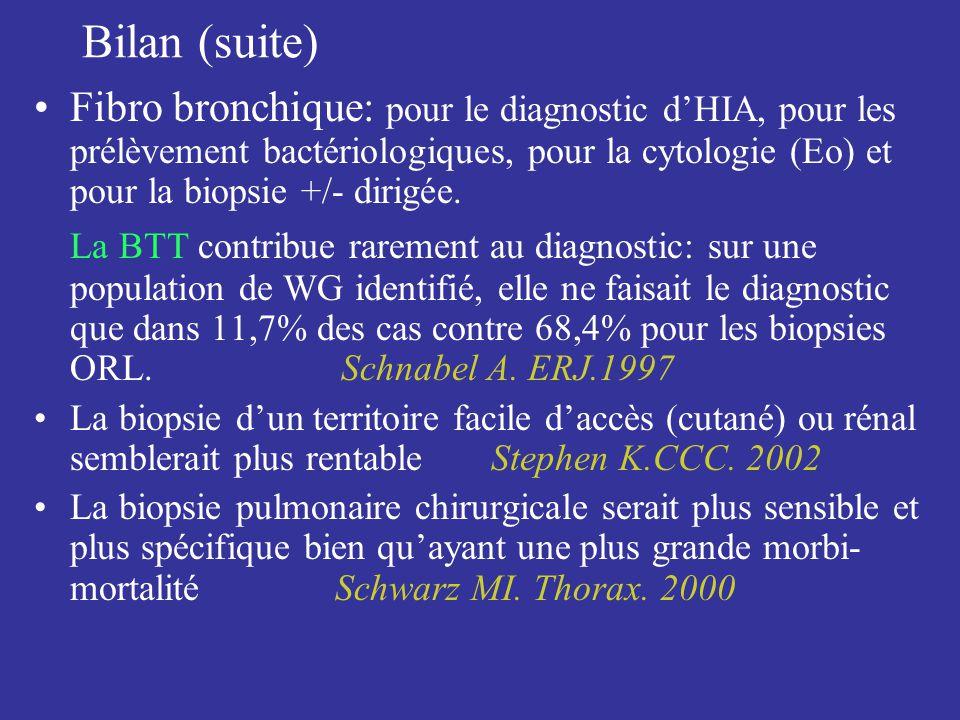 Bilan (suite) Fibro bronchique: pour le diagnostic dHIA, pour les prélèvement bactériologiques, pour la cytologie (Eo) et pour la biopsie +/- dirigée.