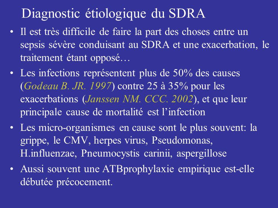 Diagnostic étiologique du SDRA Il est très difficile de faire la part des choses entre un sepsis sévère conduisant au SDRA et une exacerbation, le tra
