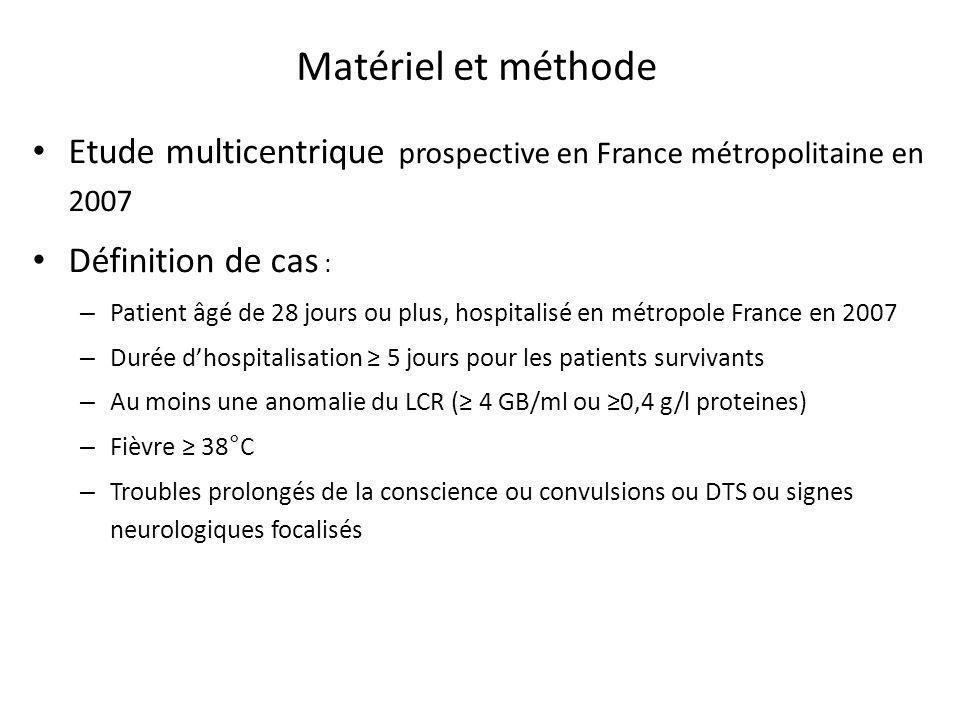 Etude multicentrique prospective en France métropolitaine en 2007 Définition de cas : – Patient âgé de 28 jours ou plus, hospitalisé en métropole Fran