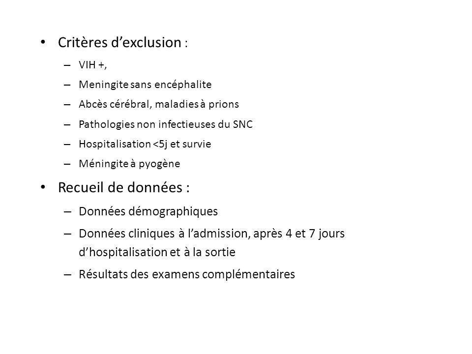 Critères dexclusion : – VIH +, – Meningite sans encéphalite – Abcès cérébral, maladies à prions – Pathologies non infectieuses du SNC – Hospitalisatio