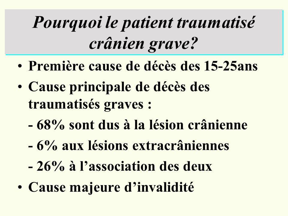 Pourquoi le patient traumatisé crânien grave? Première cause de décès des 15-25ans Cause principale de décès des traumatisés graves : - 68% sont dus à