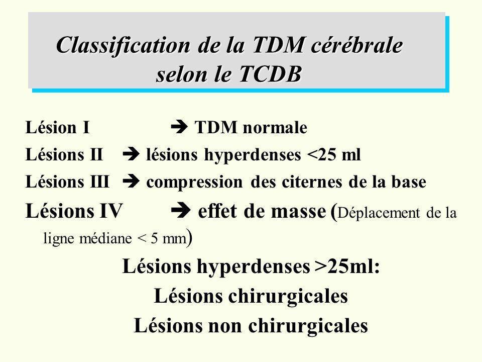 Classification de la TDM cérébrale selon le TCDB Lésion I TDM normale Lésions II lésions hyperdenses <25 ml Lésions III compression des citernes de la