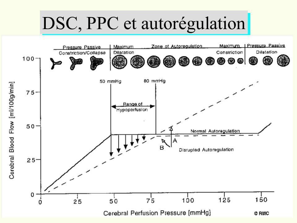 DSC, PPC et autorégulation