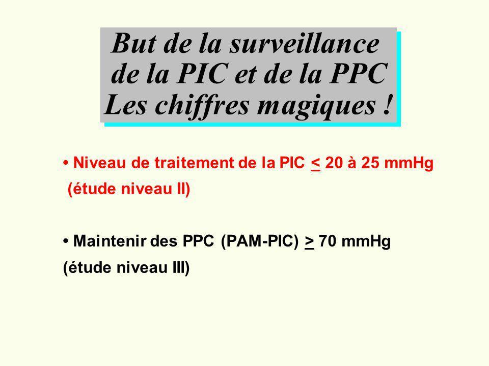 But de la surveillance de la PIC et de la PPC Les chiffres magiques ! Niveau de traitement de la PIC < 20 à 25 mmHg (étude niveau II) Maintenir des PP