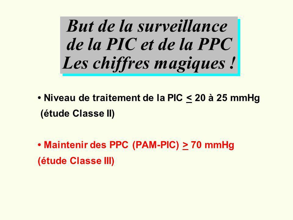 But de la surveillance de la PIC et de la PPC Les chiffres magiques ! Niveau de traitement de la PIC < 20 à 25 mmHg (étude Classe II) Maintenir des PP