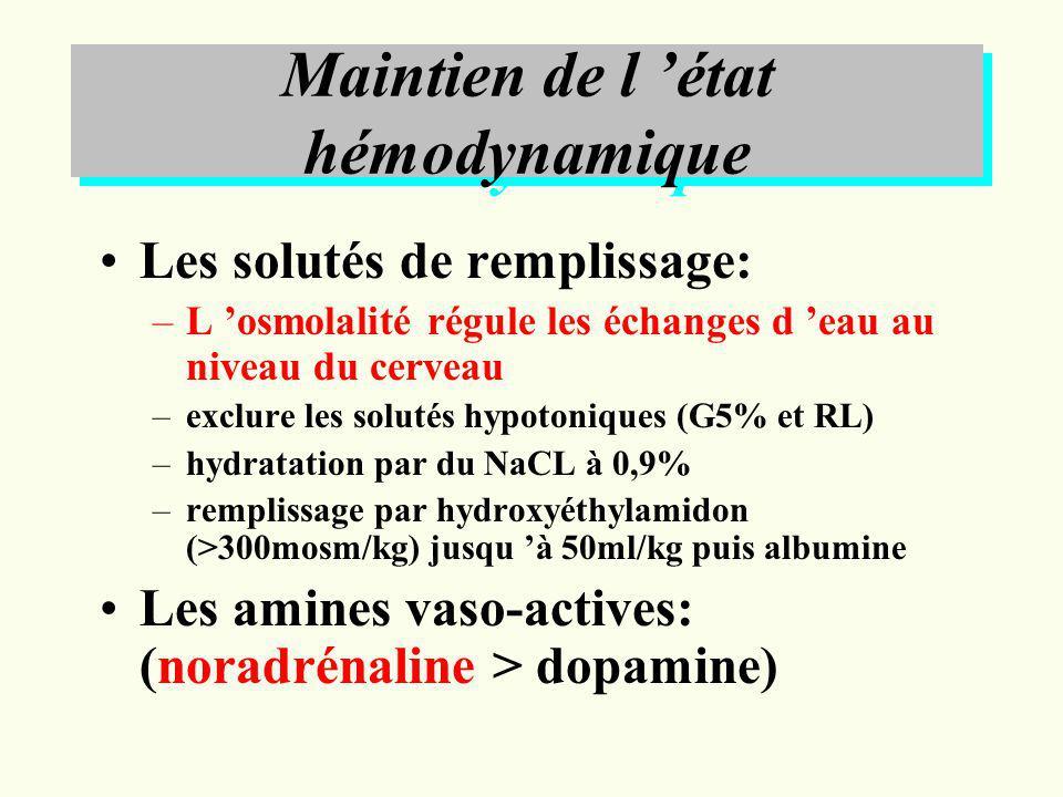 Maintien de l état hémodynamique Les solutés de remplissage: –L osmolalité régule les échanges d eau au niveau du cerveau –exclure les solutés hypoton