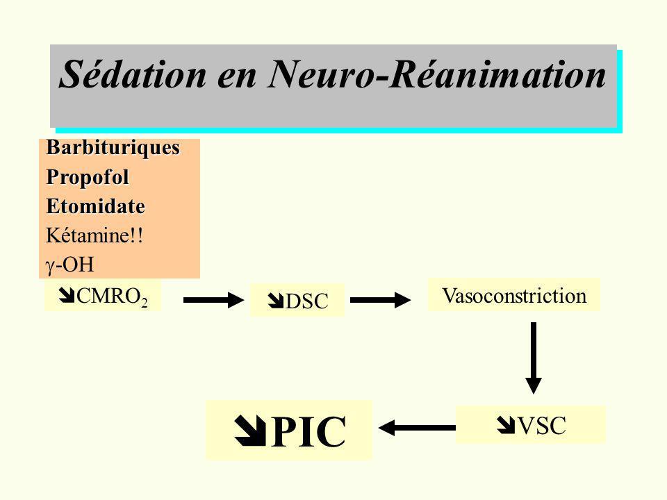 Sédation en Neuro-Réanimation Sujet souvent comateux!! BUT Facilitation thérapeutique : sédation confort Protection cérébrale : - CMRO2 Prévention et