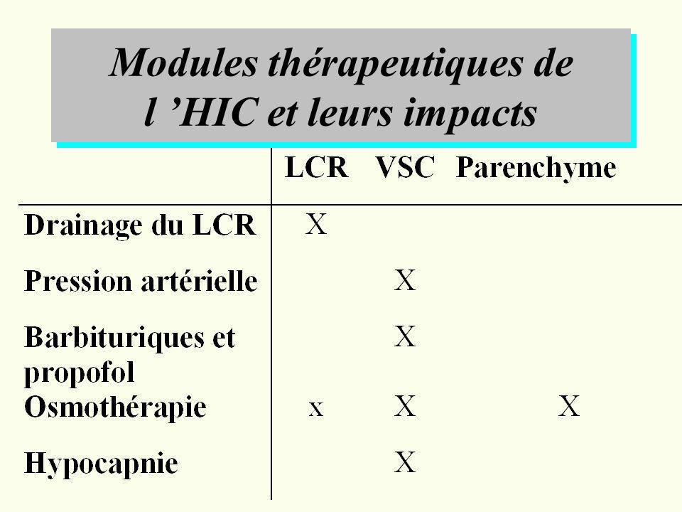 Modules thérapeutiques de l HIC et leurs impacts
