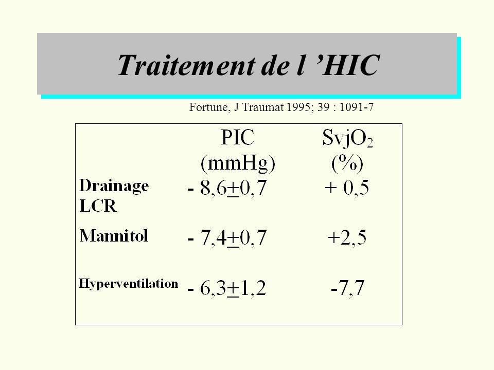 Traitement de l HIC Fortune, J Traumat 1995; 39 : 1091-7