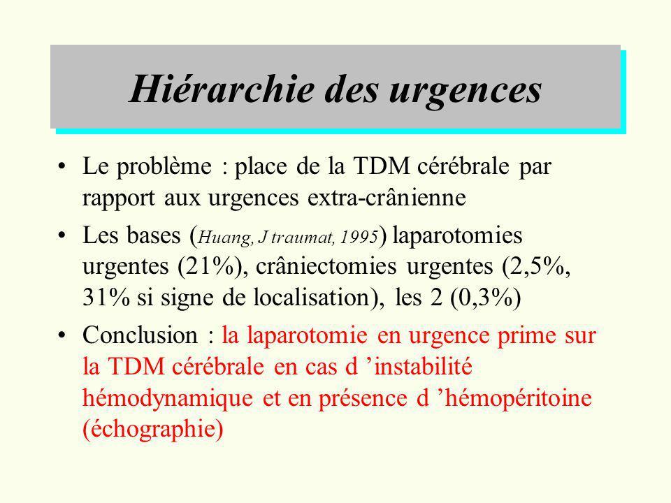 Hiérarchie des urgences Le problème : place de la TDM cérébrale par rapport aux urgences extra-crânienne Les bases ( Huang, J traumat, 1995 ) laparoto