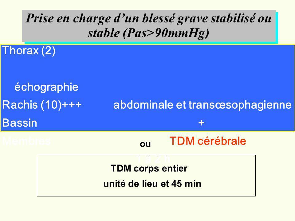 Prise en charge dun blessé grave stabilisé ou stable (Pas>90mmHg) TDM corps entier unité de lieu et 45 min ou Thorax (2) échographie Rachis (10)+++ ab