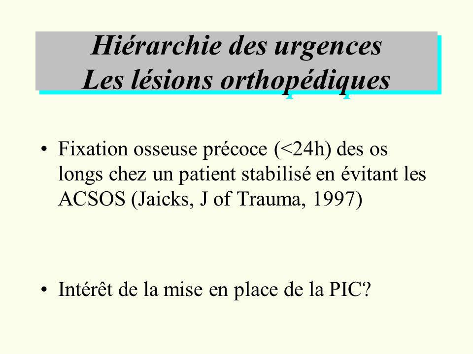 Hiérarchie des urgences Les lésions orthopédiques Fixation osseuse précoce (<24h) des os longs chez un patient stabilisé en évitant les ACSOS (Jaicks,