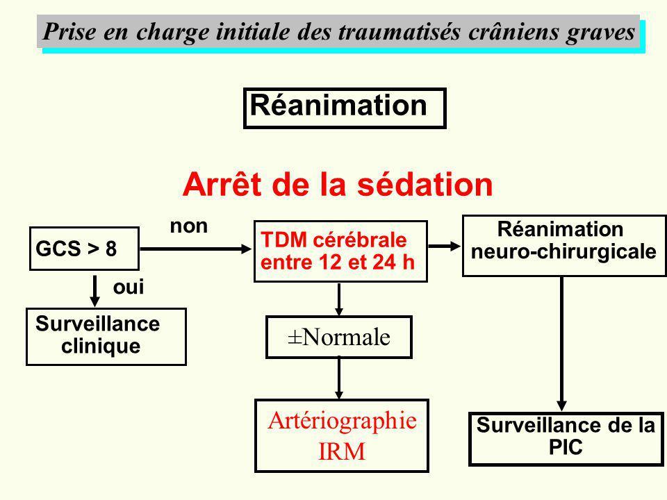 Prise en charge initiale des traumatisés crâniens graves Arrêt de la sédation GCS > 8 Surveillance clinique TDM cérébrale entre 12 et 24 h Réanimation