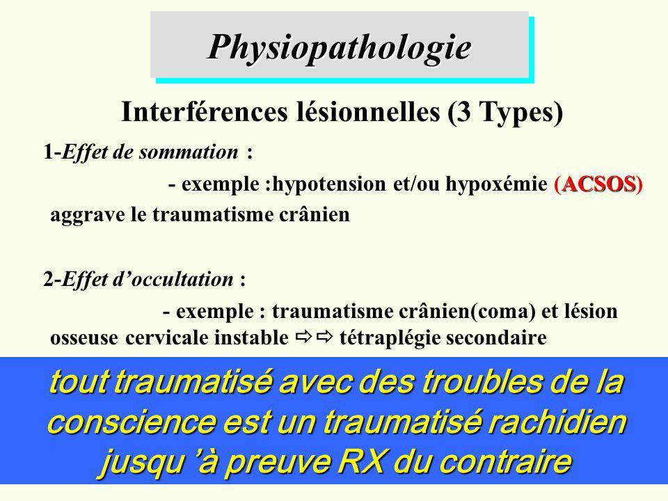 PhysiopathologiePhysiopathologie 1-Effet de sommation : ACSOS - exemple :hypotension et/ou hypoxémie (ACSOS) aggrave le traumatisme crânien 2-Effet do