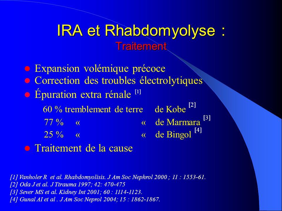 IRA et Rhabdomyolyse : Traitement Expansion volémique précoce Correction des troubles électrolytiques Épuration extra rénale [1] 60 % tremblement de t