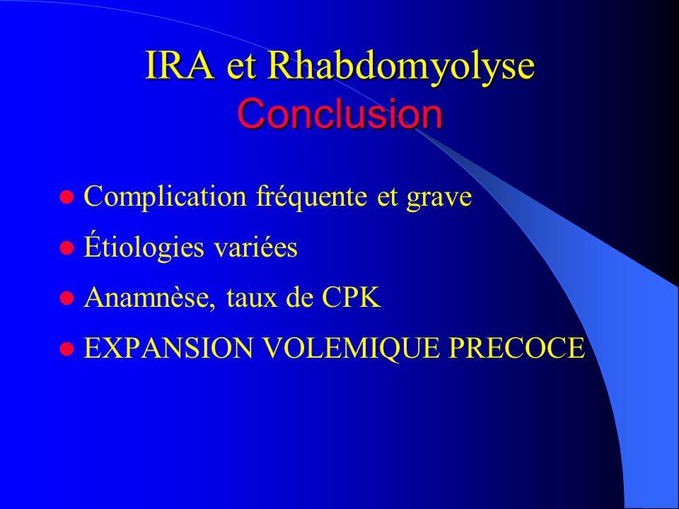 IRA et Rhabdomyolyse Conclusion Complication fréquente et grave Étiologies variées Anamnèse, taux de CPK EXPANSION VOLEMIQUE PRECOCE