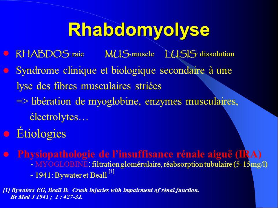 Rhabdomyolyse RHABDOS : raie MUS: muscle LUSIS : dissolution Syndrome clinique et biologique secondaire à une lyse des fibres musculaires striées => l