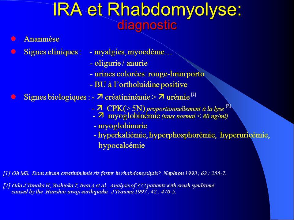 IRA et Rhabdomyolyse: diagnostic Anamnèse Signes cliniques : - myalgies, myoedème… - oligurie / anurie - urines colorées: rouge-brun porto - BU à lort