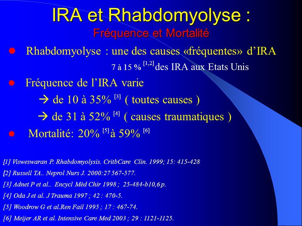 IRA et Rhabdomyolyse : Fréquence et Mortalité Rhabdomyolyse : une des causes «fréquentes» dIRA 7 à 15 % [1,2] des IRA aux Etats Unis Fréquence de lIRA