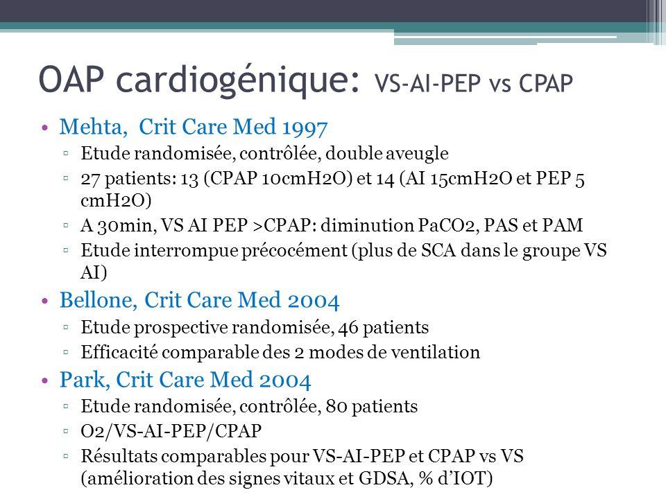 OAP cardiogénique: VS-AI-PEP vs CPAP Mehta, Crit Care Med 1997 Etude randomisée, contrôlée, double aveugle 27 patients: 13 (CPAP 10cmH2O) et 14 (AI 15cmH2O et PEP 5 cmH2O) A 30min, VS AI PEP >CPAP: diminution PaCO2, PAS et PAM Etude interrompue précocément (plus de SCA dans le groupe VS AI) Bellone, Crit Care Med 2004 Etude prospective randomisée, 46 patients Efficacité comparable des 2 modes de ventilation Park, Crit Care Med 2004 Etude randomisée, contrôlée, 80 patients O2/VS-AI-PEP/CPAP Résultats comparables pour VS-AI-PEP et CPAP vs VS (amélioration des signes vitaux et GDSA, % dIOT)